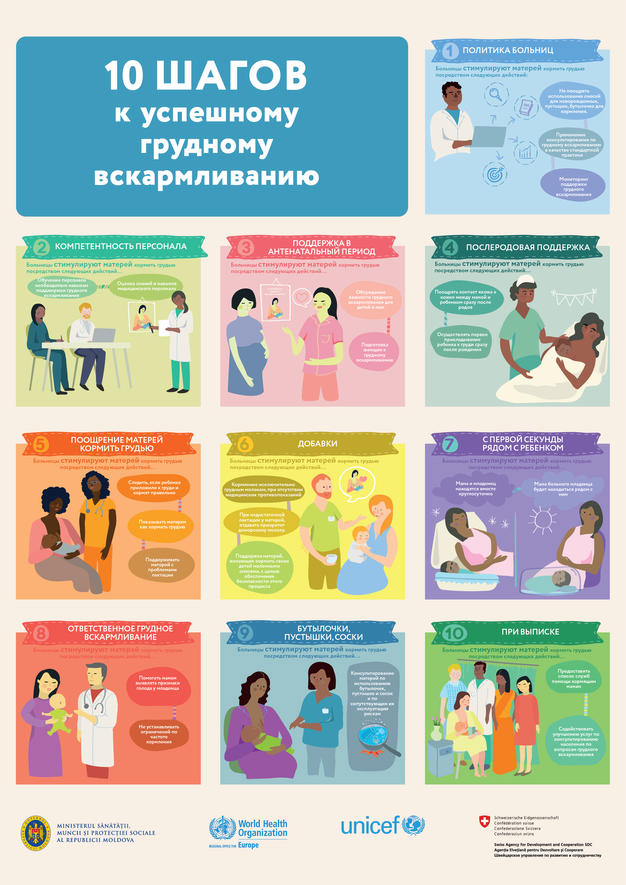 WHO_poster alaptarea RU